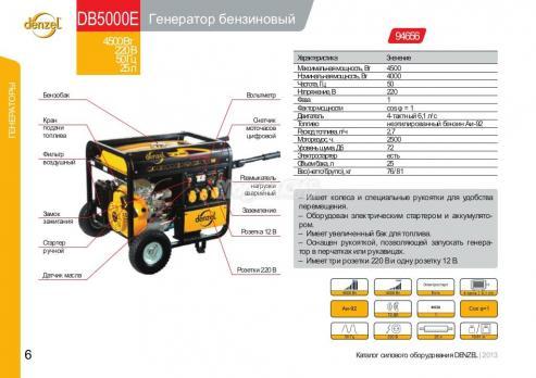 Купить Генератор бензиновый DENZEL DB 5000 Е Москва